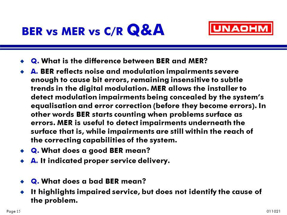 BER vs MER vs C/R Q&A Q. What is the difference between BER and MER