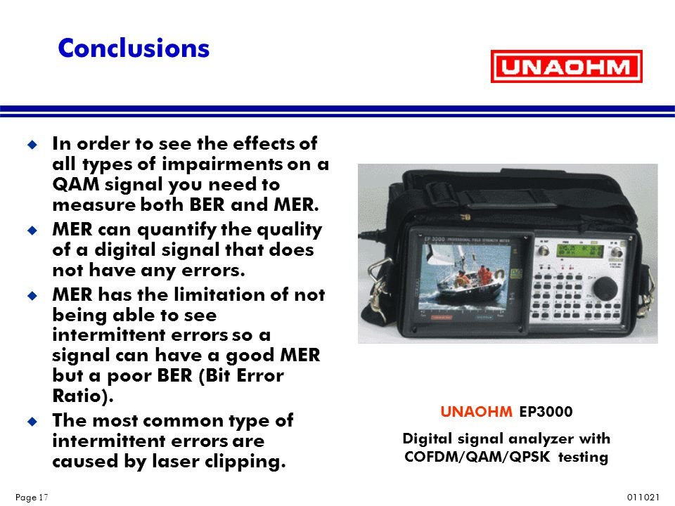 Digital signal analyzer with COFDM/QAM/QPSK testing