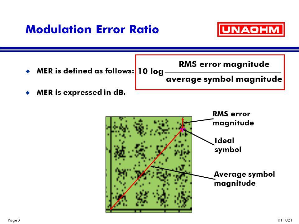 Modulation Error Ratio