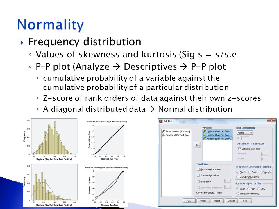 Normality Frequency distribution