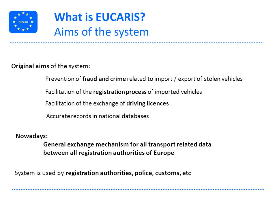 What is EUCARIS Aims of the system Original aims of the system: