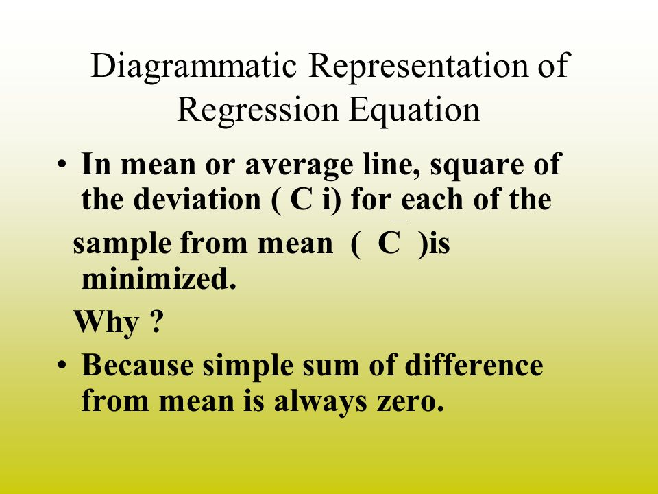 Diagrammatic Representation of Regression Equation
