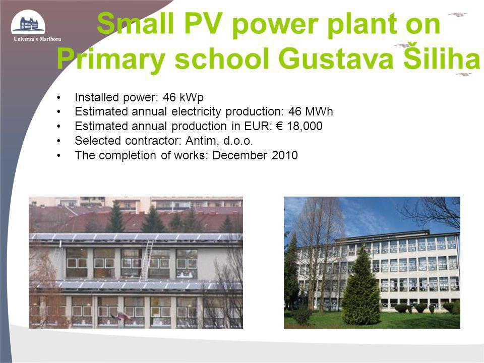 Small PV power plant on Primary school Gustava Šiliha