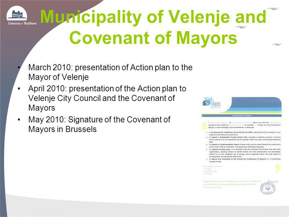 Municipality of Velenje and Covenant of Mayors