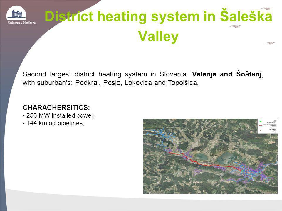 District heating system in Šaleška Valley
