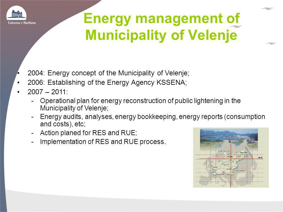 Energy management of Municipality of Velenje