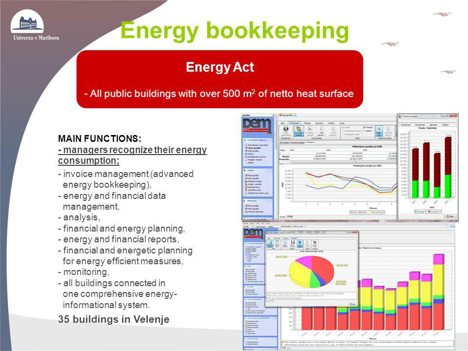 Energy bookkeeping Energy Act