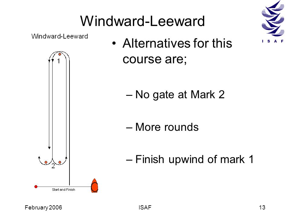 Windward-Leeward Alternatives for this course are; No gate at Mark 2