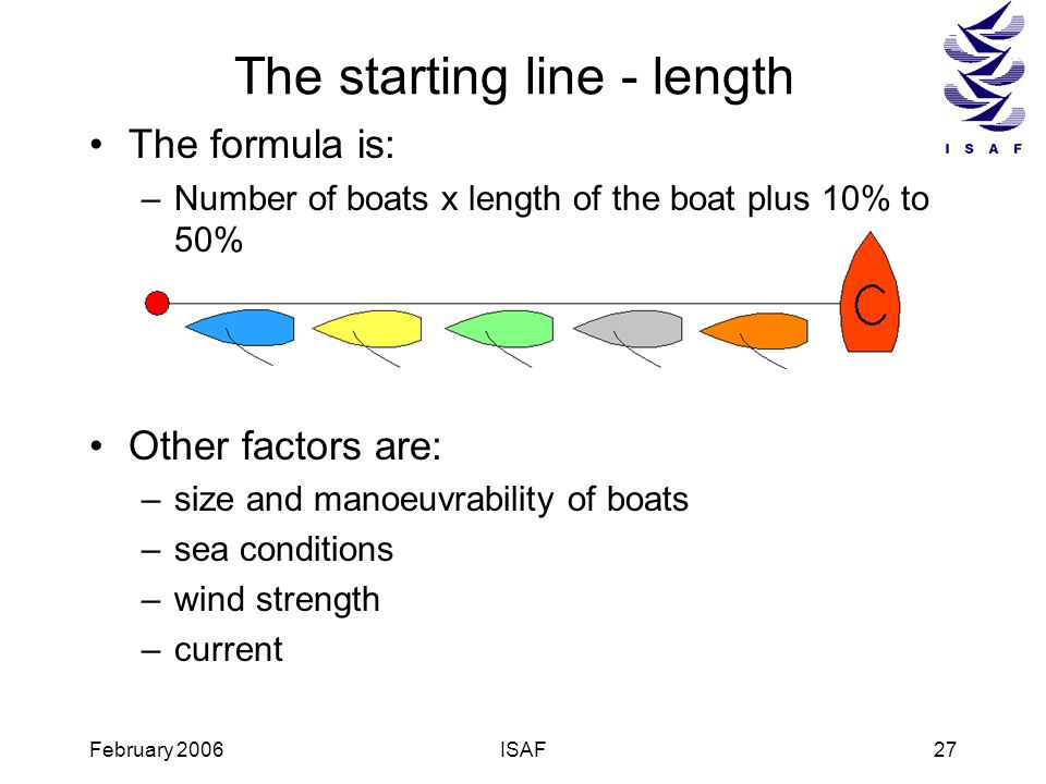 The starting line - length