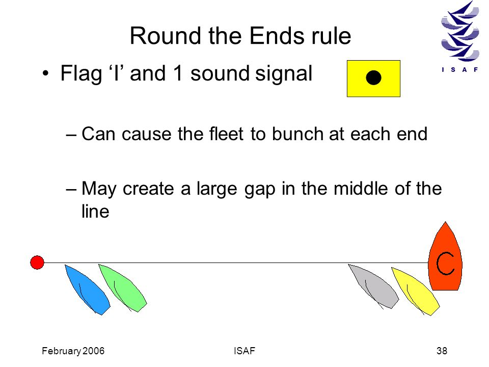 Round the Ends rule Flag 'I' and 1 sound signal
