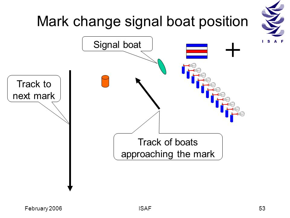 Mark change signal boat position