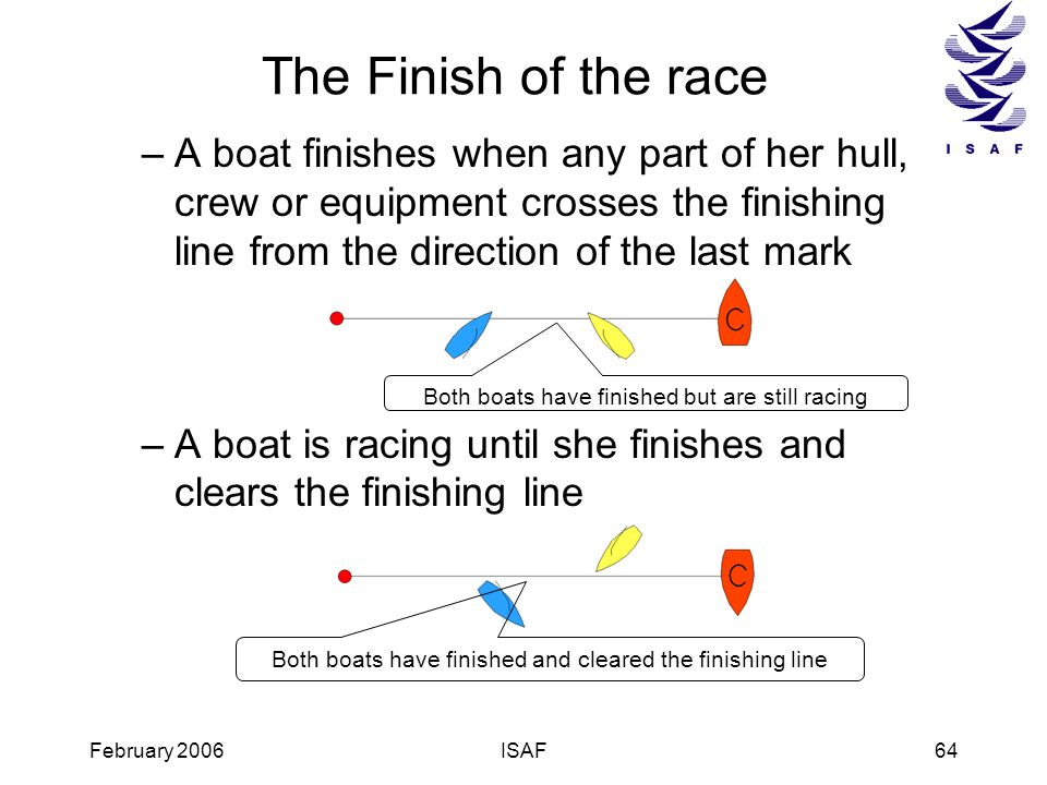 The Finish of the race A boat finishes when any part of her hull, crew or equipment crosses the finishing line from the direction of the last mark.
