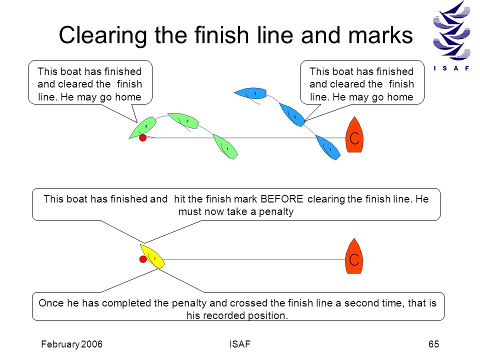 Clearing the finish line and marks