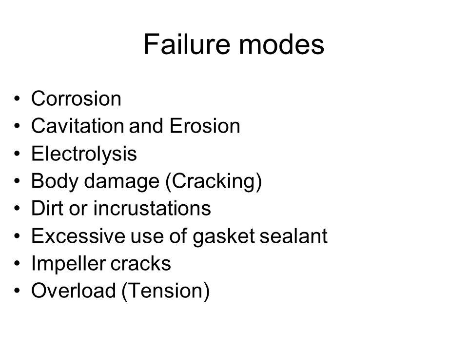 Failure modes Corrosion Cavitation and Erosion Electrolysis