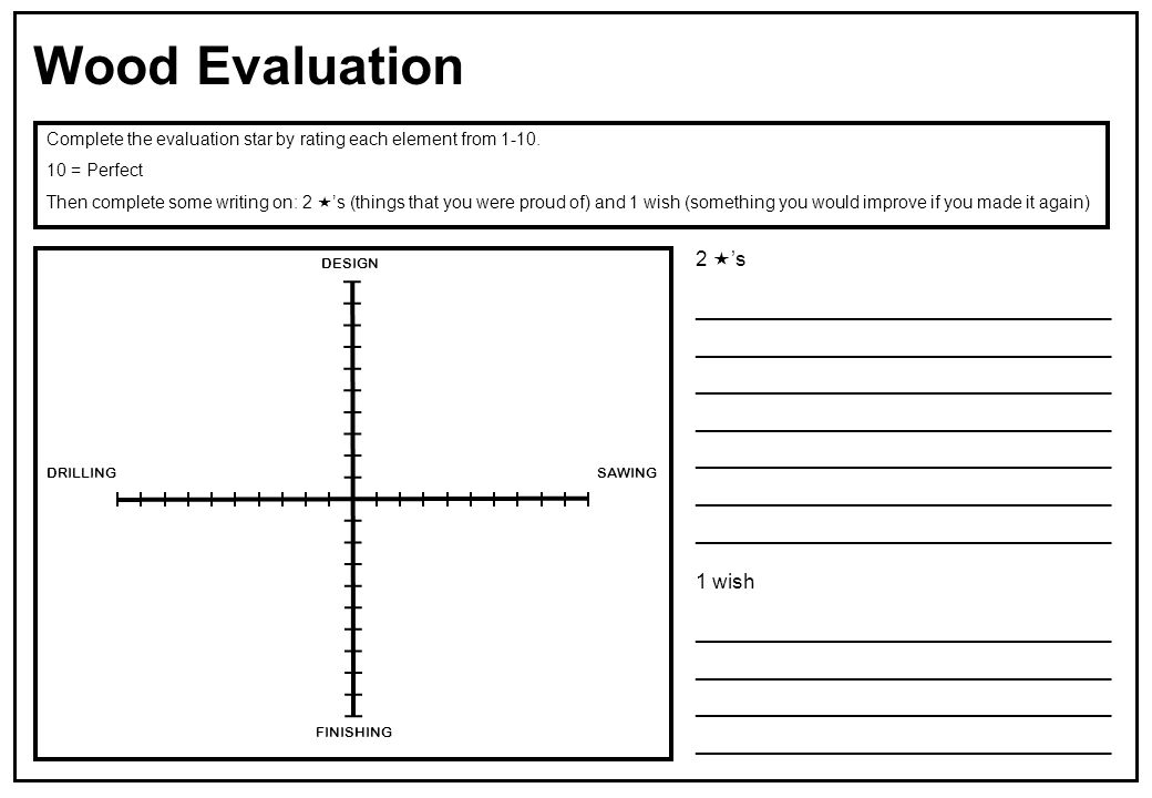 Wood Evaluation Complete the evaluation star by rating each element from 1-10. 10 = Perfect.