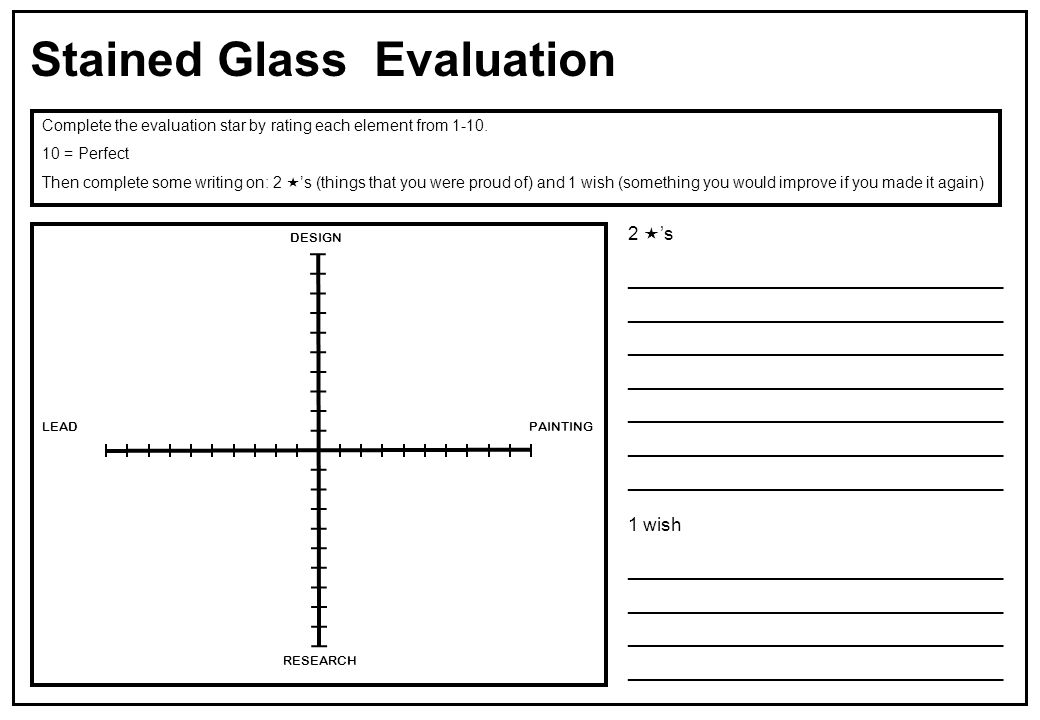 Stained Glass Evaluation