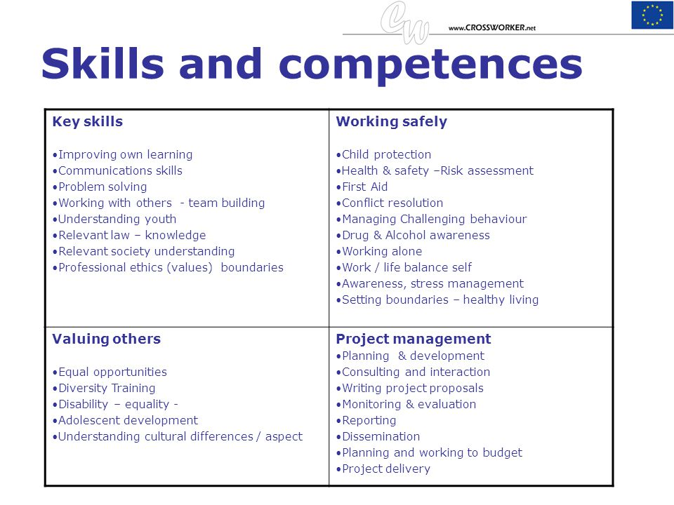 Skills and competences