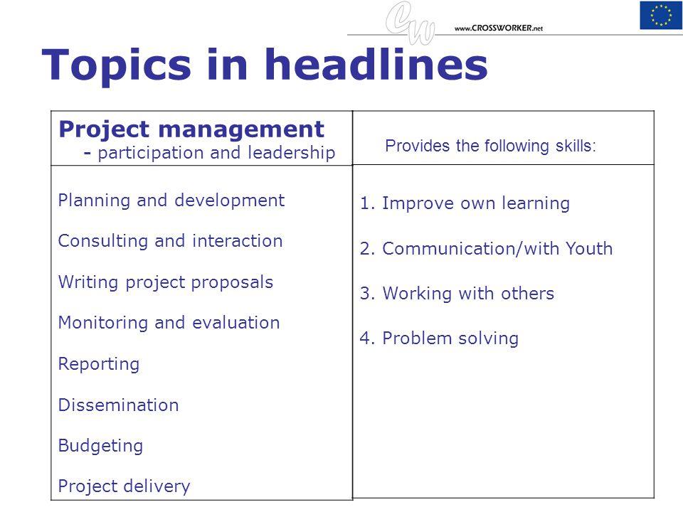 Topics in headlines Project management - participation and leadership