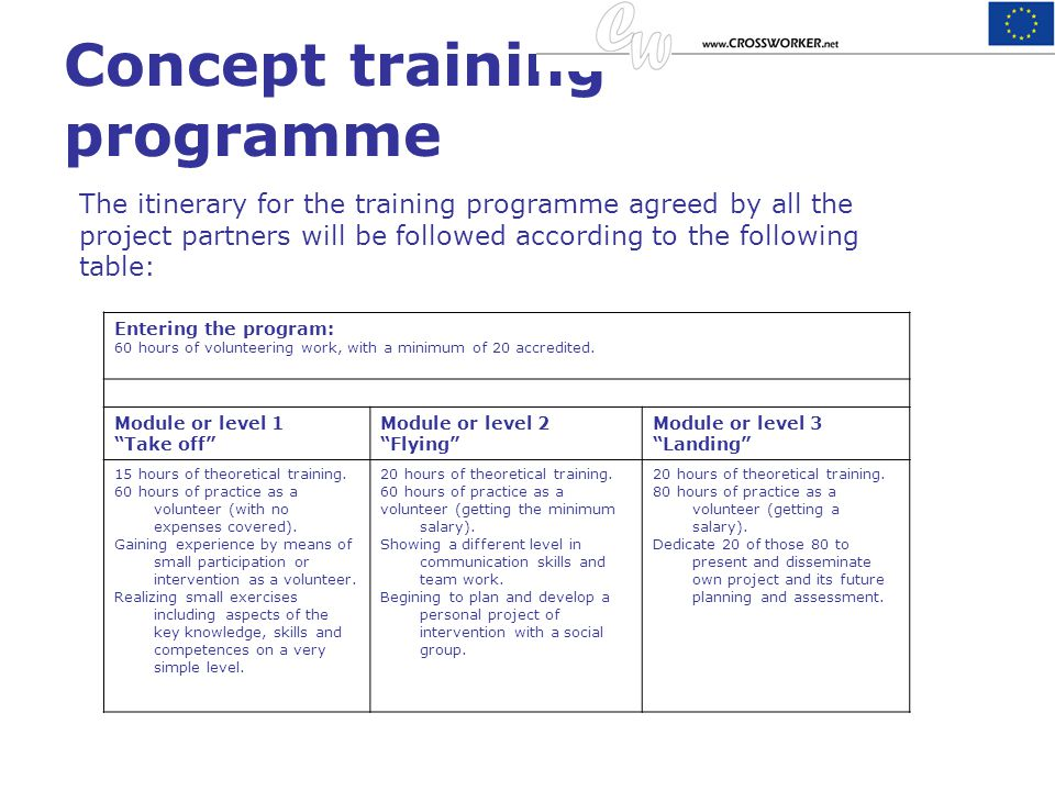 Concept training programme