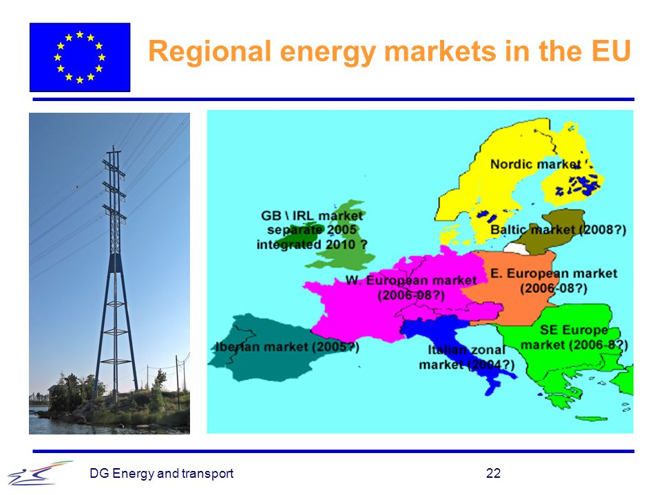 Regional energy markets in the EU