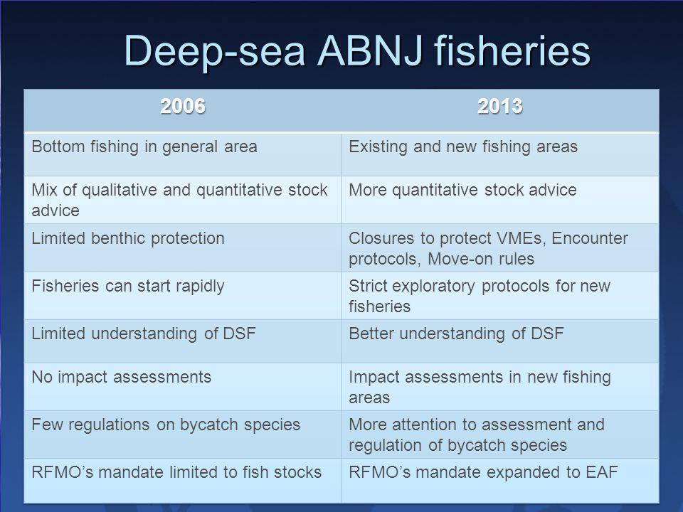 Deep-sea ABNJ fisheries
