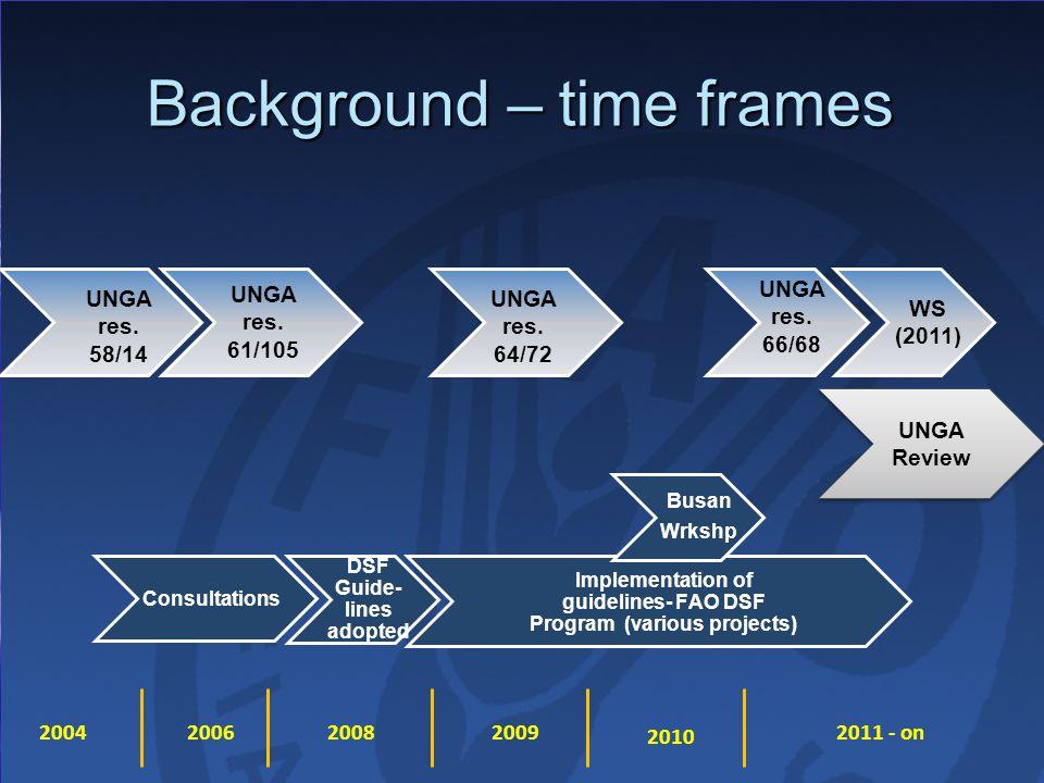 Background – time frames