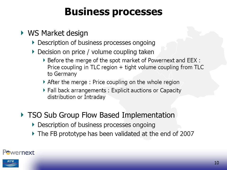 Business processes WS Market design