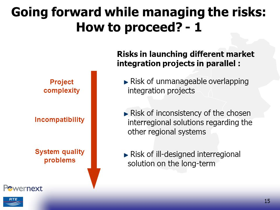Going forward while managing the risks: How to proceed - 1