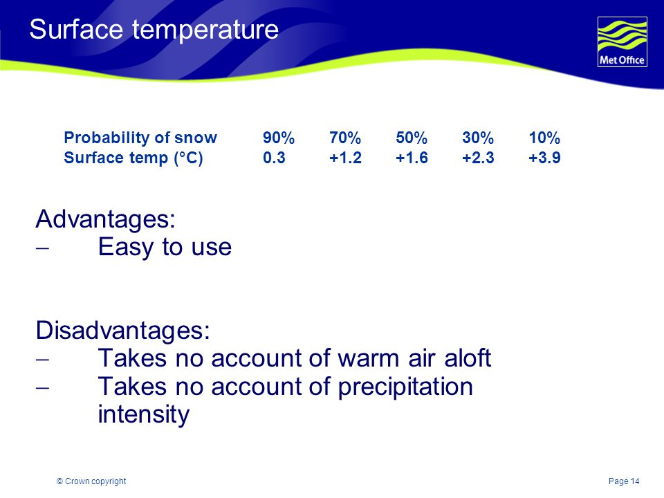 Surface temperature Advantages: Easy to use Disadvantages: