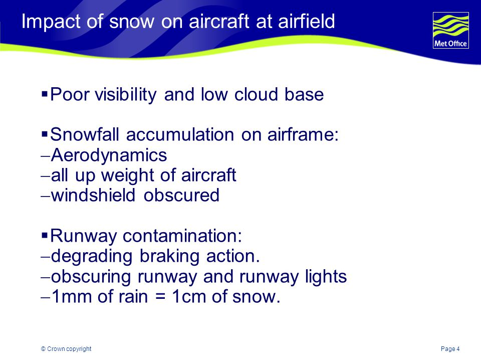 Impact of snow on aircraft at airfield