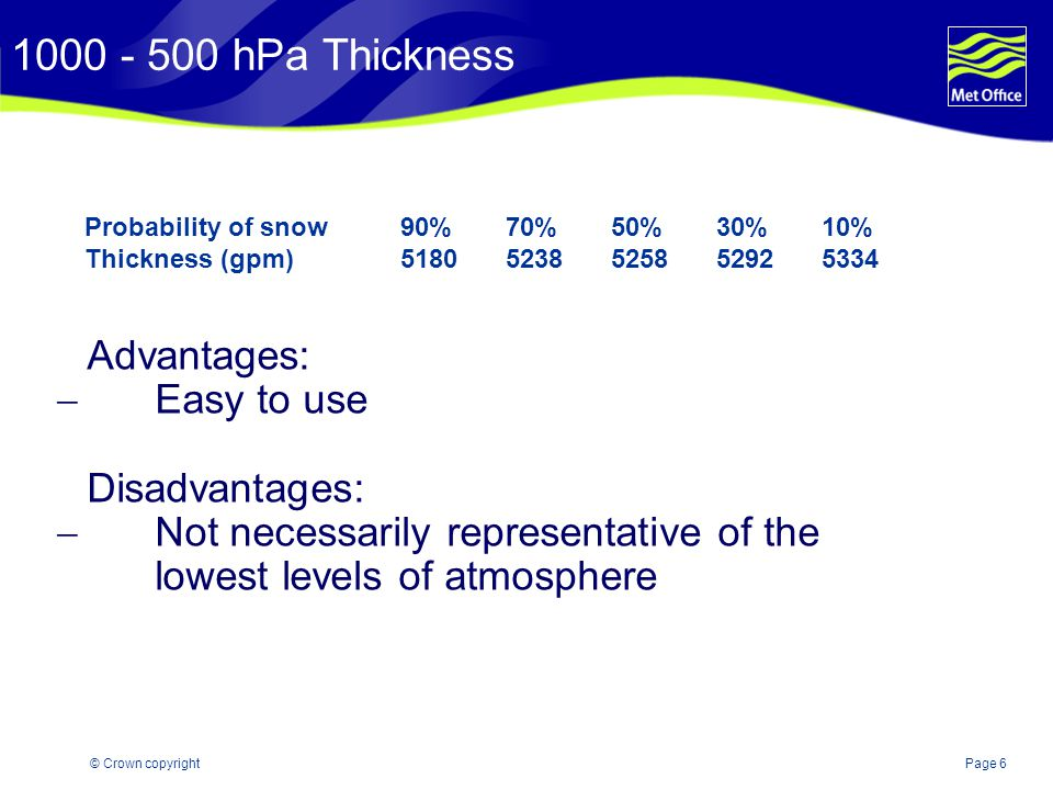 hPa Thickness Advantages: Easy to use Disadvantages: