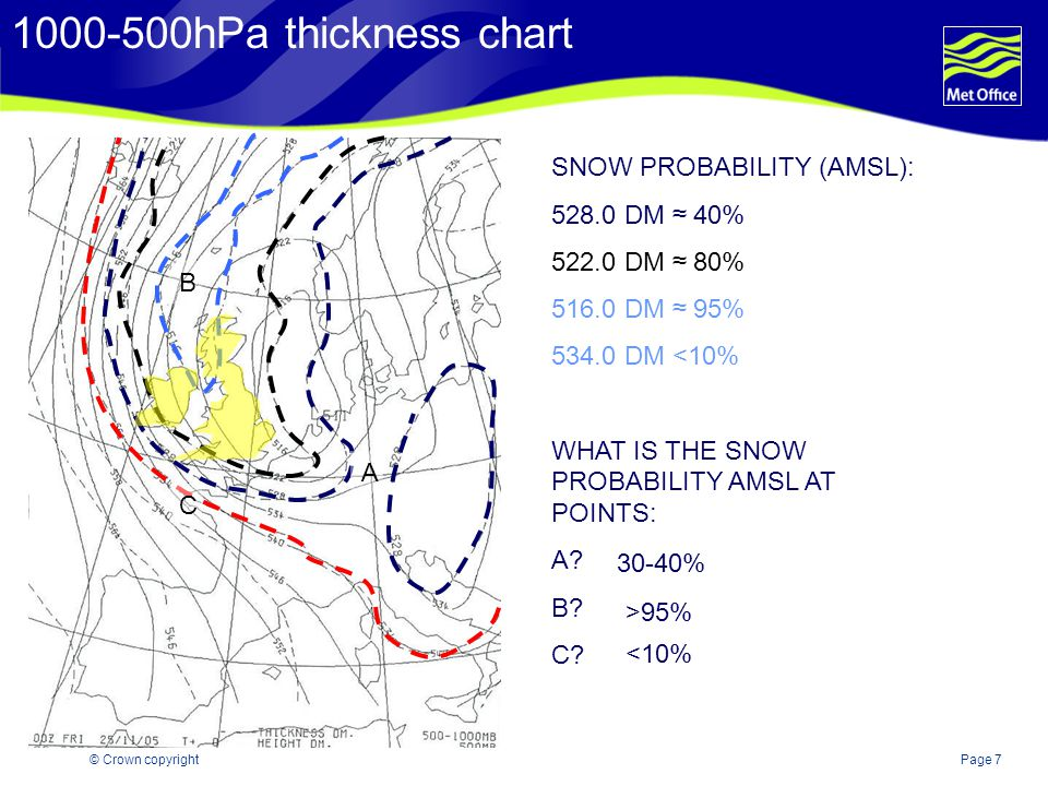 1000-500hPa thickness chart SNOW PROBABILITY (AMSL): 528.0 DM ≈ 40%