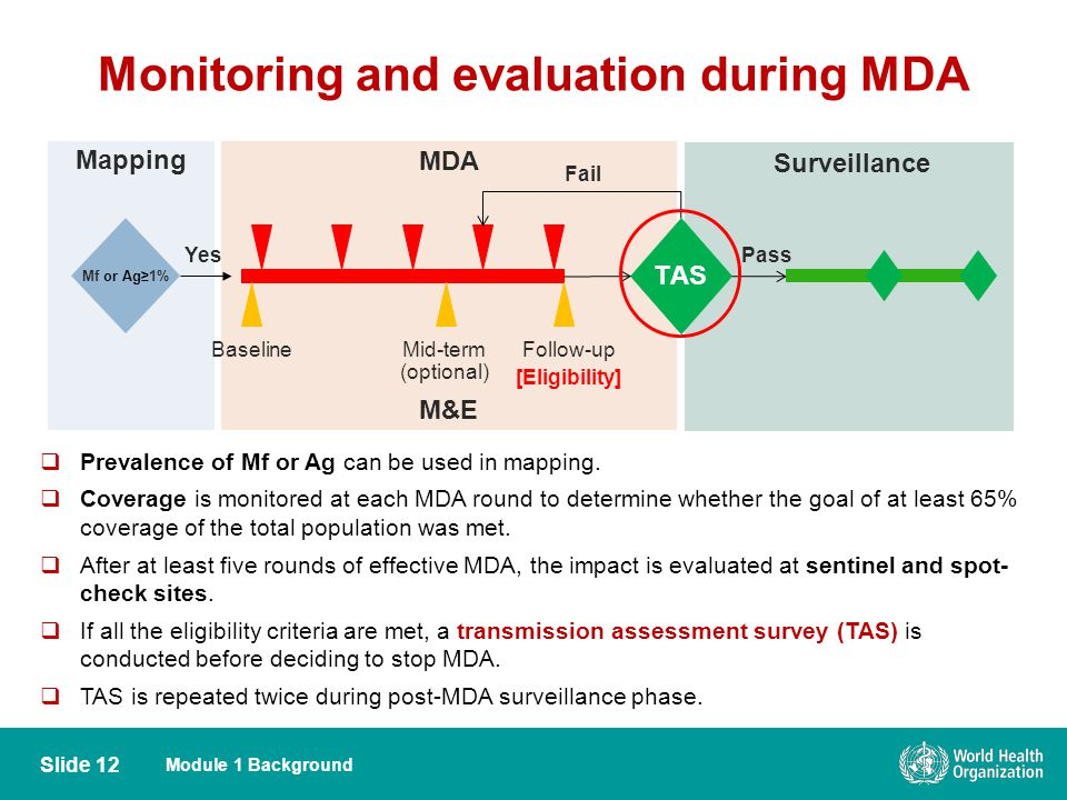 Monitoring and evaluation during MDA