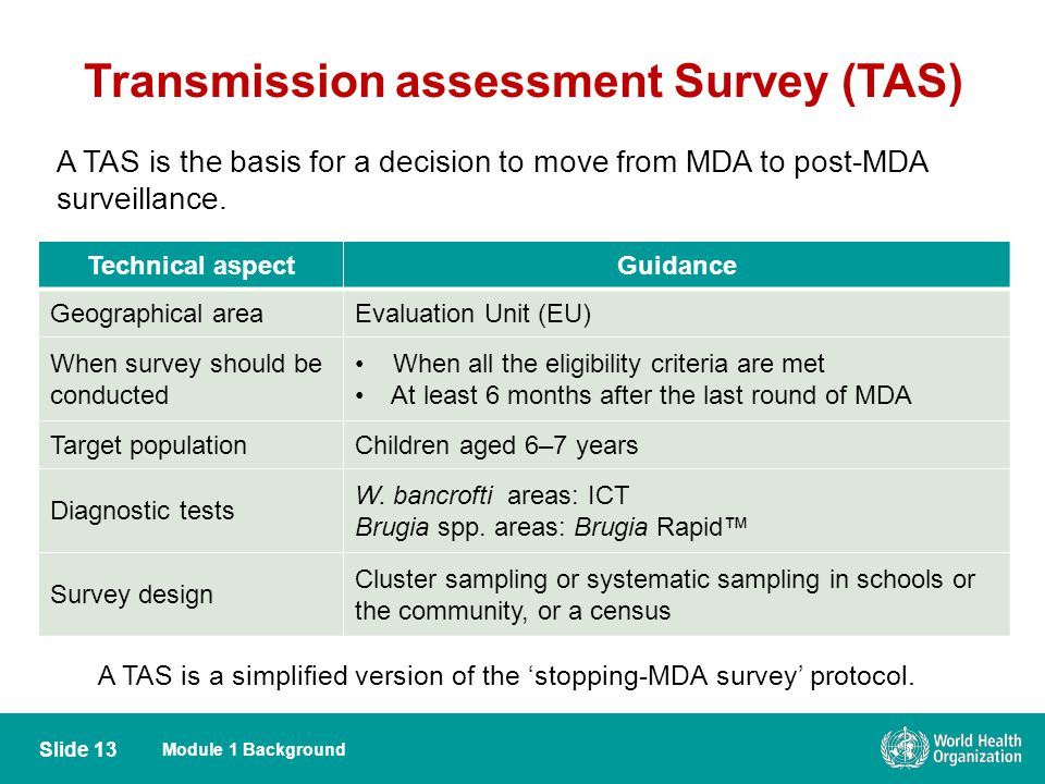 Transmission assessment Survey (TAS)
