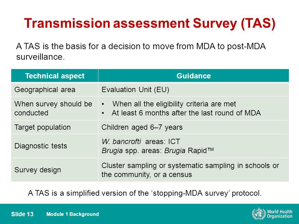 Transmission assessment Survey (TAS)