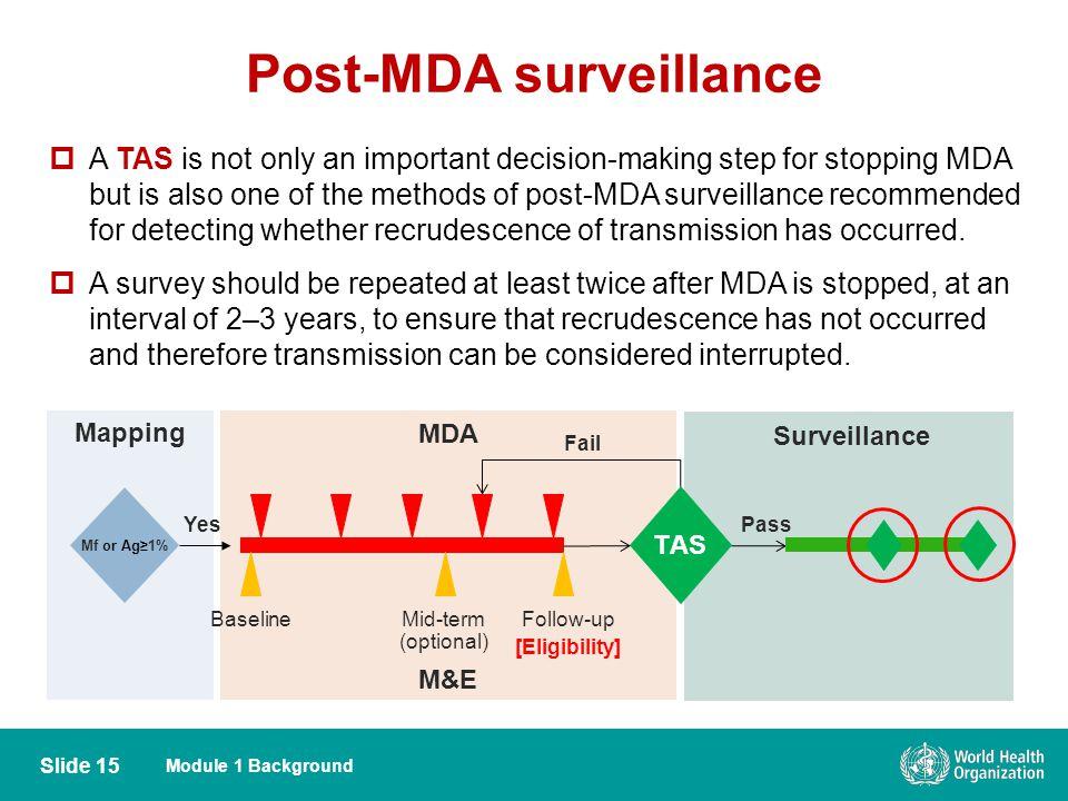 Post-MDA surveillance