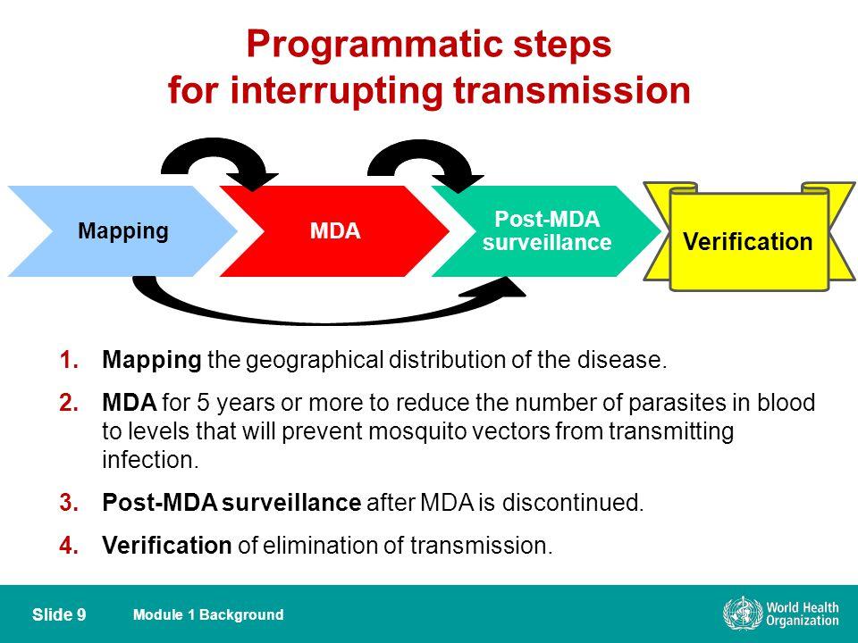 Programmatic steps for interrupting transmission