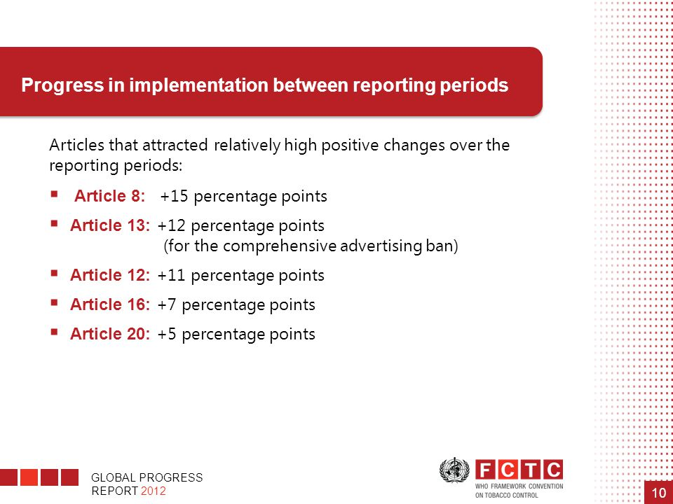 Progress in implementation between reporting periods
