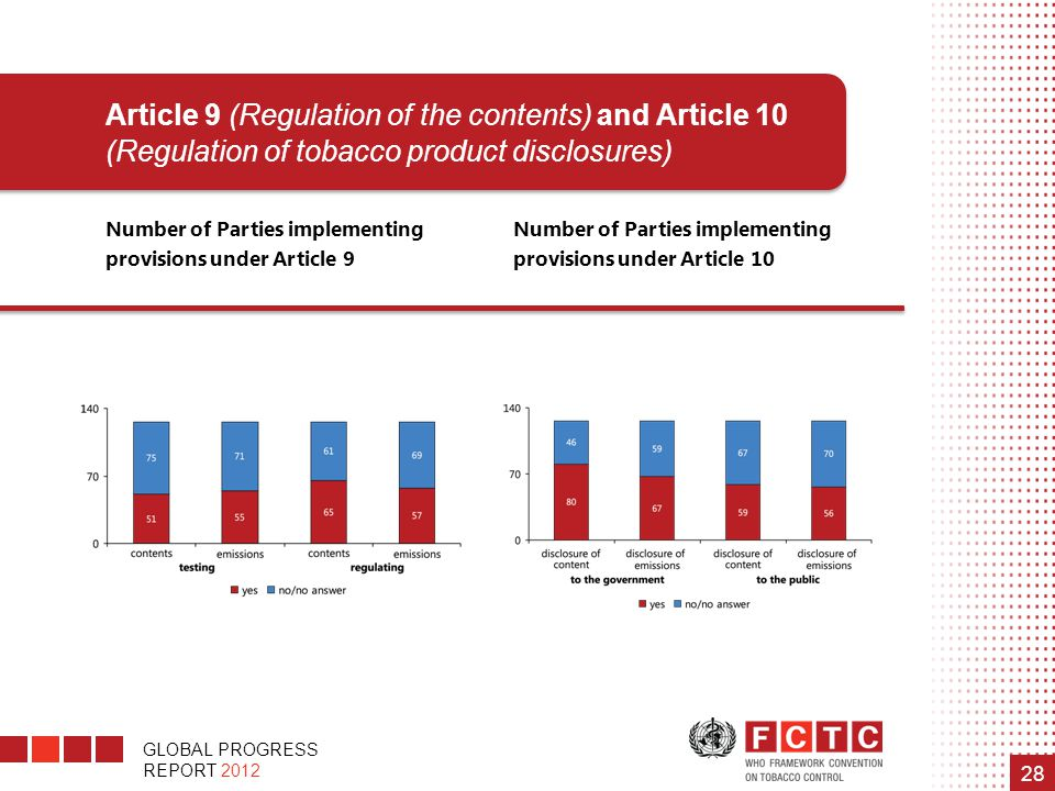 Article 9 (Regulation of the contents) and Article 10 (Regulation of tobacco product disclosures)