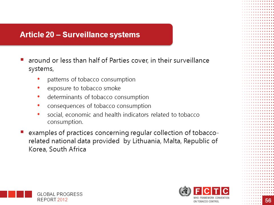 Article 20 – Surveillance systems