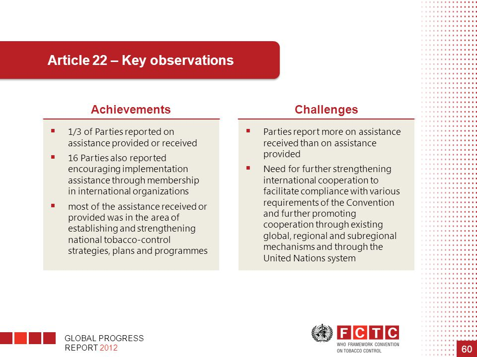 Article 22 – Key observations