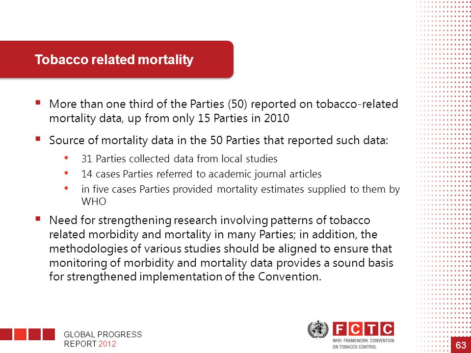 Tobacco related mortality