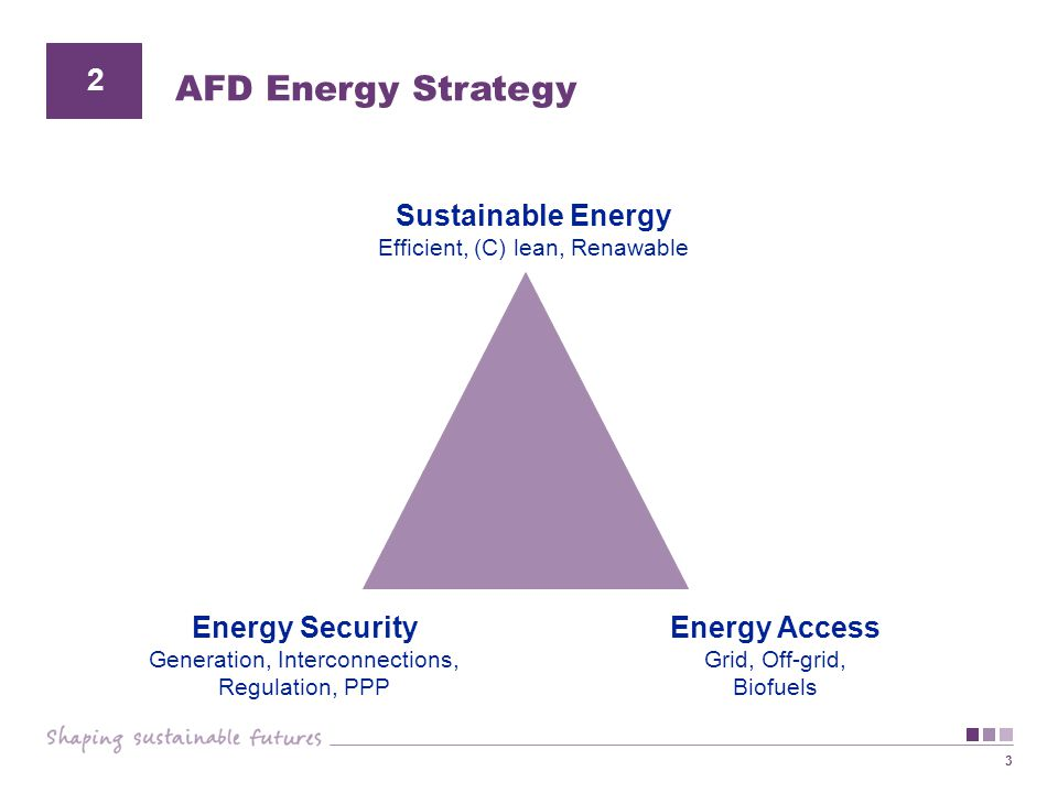 AFD Energy Strategy 2 Sustainable Energy Energy Security Energy Access