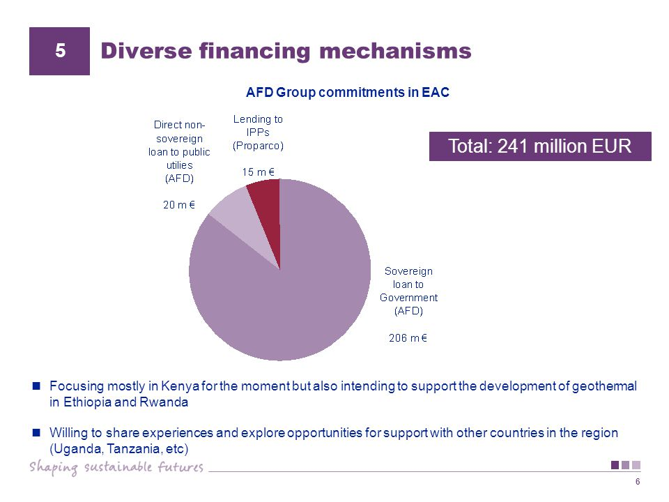 Diverse financing mechanisms