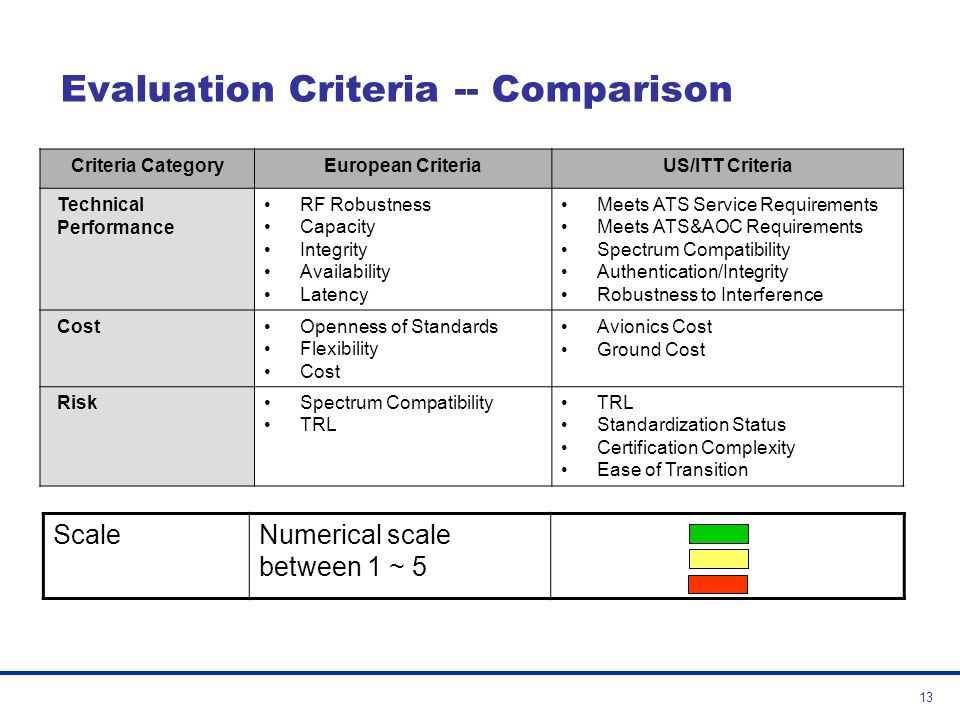 Evaluation Criteria -- Comparison