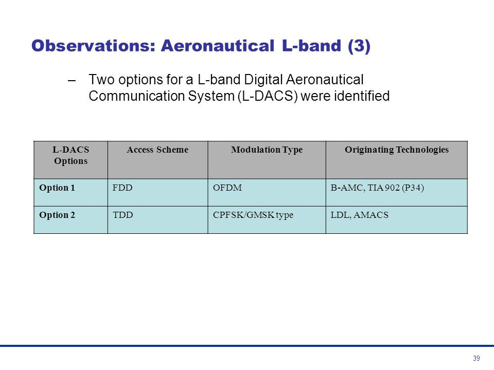 Observations: Aeronautical L-band (3)