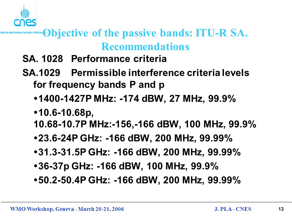 Objective of the passive bands: ITU-R SA. Recommendations