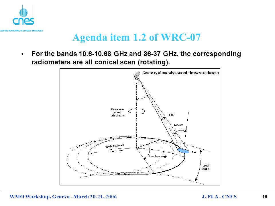 Agenda item 1.2 of WRC-07 For the bands 10.6-10.68 GHz and 36-37 GHz, the corresponding radiometers are all conical scan (rotating).
