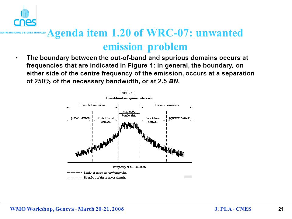 Agenda item 1.20 of WRC-07: unwanted emission problem