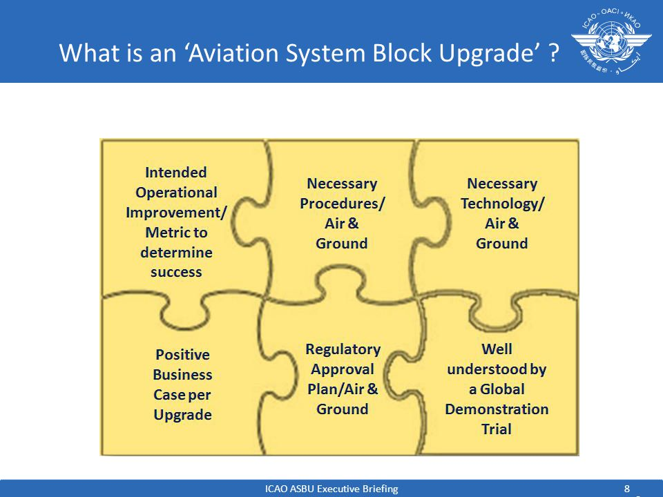 What is an 'Aviation System Block Upgrade'